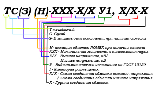 трансформатора ТС-160